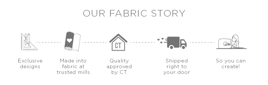 Our Fabric Story